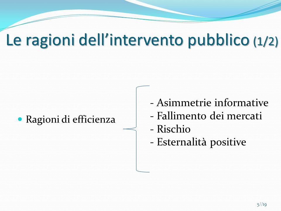 Le ragioni dellintervento pubblico (1/2) Ragioni di efficienza - Asimmetrie informative - Fallimento dei mercati - Rischio - Esternalità positive 5//1