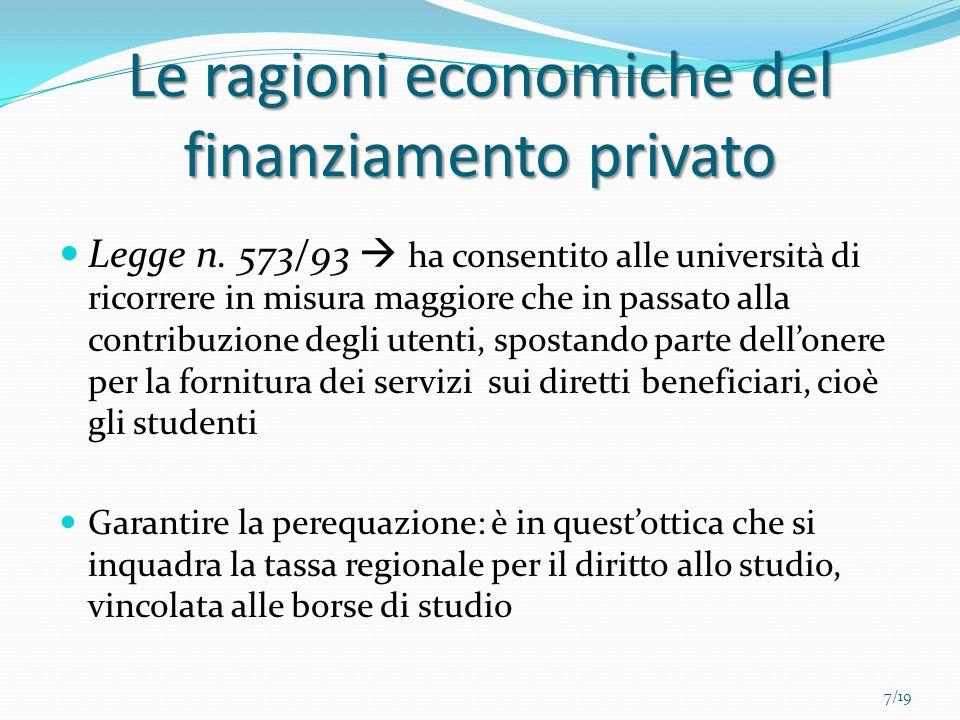 Le ragioni economiche del finanziamento privato Legge n. 573/93 ha consentito alle università di ricorrere in misura maggiore che in passato alla cont