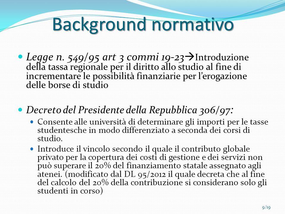 Background normativo Legge n. 549/95 art 3 commi 19-23 Introduzione della tassa regionale per il diritto allo studio al fine di incrementare le possib