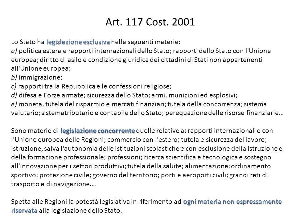 Art. 117 Cost. 2001 legislazione esclusiva Lo Stato ha legislazione esclusiva nelle seguenti materie: a) politica estera e rapporti internazionali del
