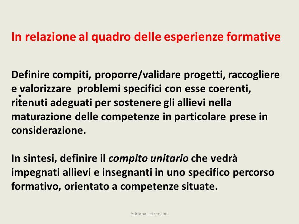 Adriana Lafranconi In relazione al quadro delle esperienze formative Definire compiti, proporre/validare progetti, raccogliere e valorizzare problemi