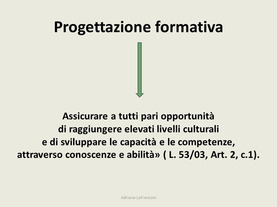 Progettazione formativa Adriana Lafranconi Assicurare a tutti pari opportunità di raggiungere elevati livelli culturali e di sviluppare le capacità e