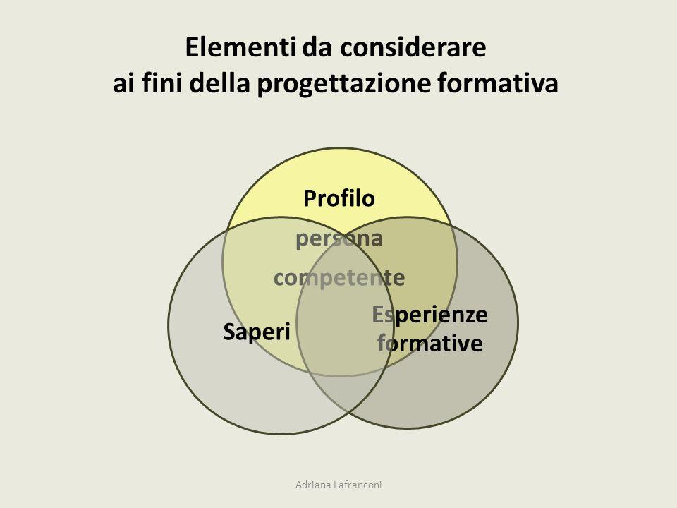 Profilo persona competente Esperienze formative Saperi Elementi da considerare ai fini della progettazione formativa Adriana Lafranconi