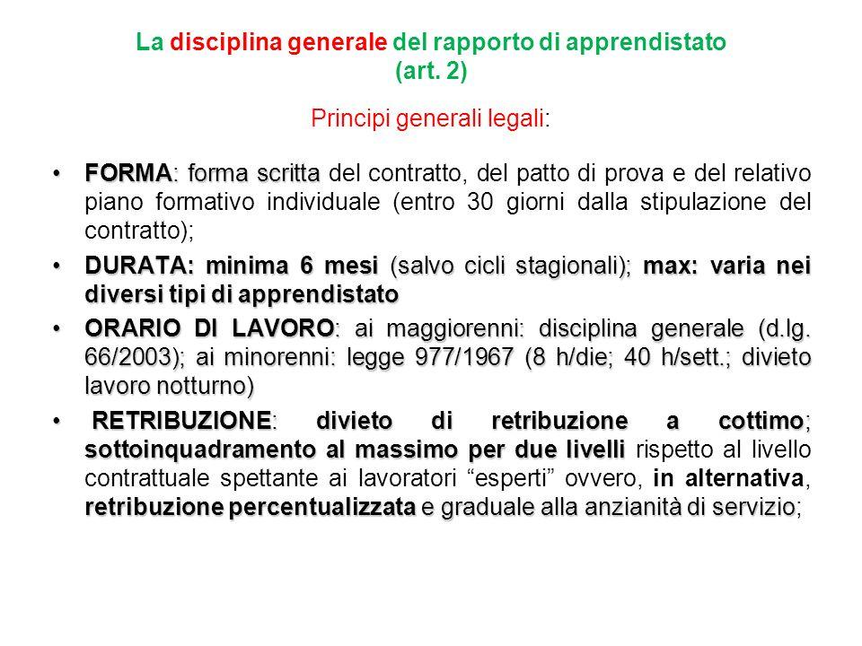 La disciplina generale del rapporto di apprendistato (art. 2) Principi generali legali: FORMA: forma scrittaFORMA: forma scritta del contratto, del pa