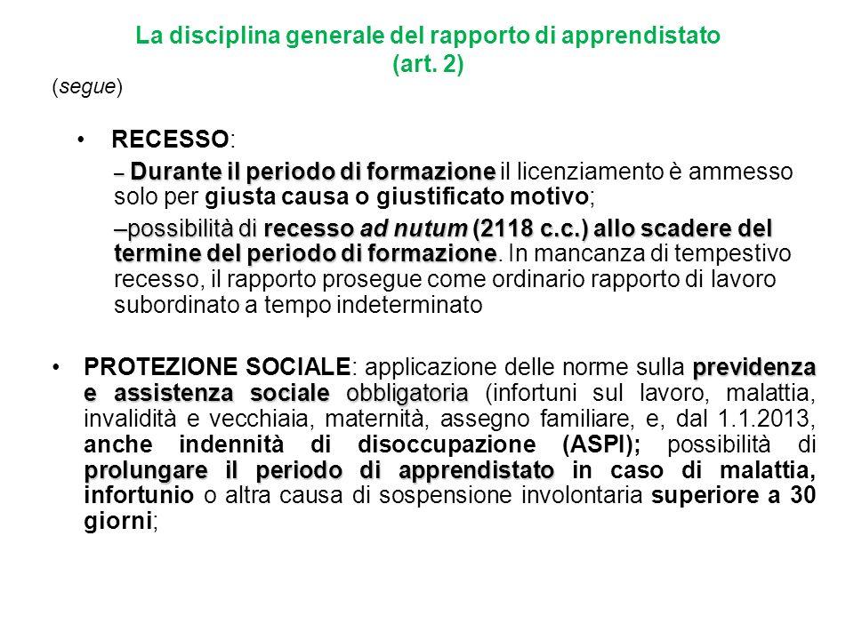 La disciplina generale del rapporto di apprendistato (art. 2) (segue) RECESSO: – Durante il periodo di formazione – Durante il periodo di formazione i