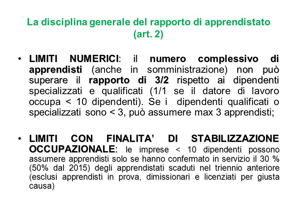 La disciplina generale del rapporto di apprendistato (art. 2) LIMITI NUMERICI: il numero complessivo di apprendistinon può superare il rapporto di 3/2