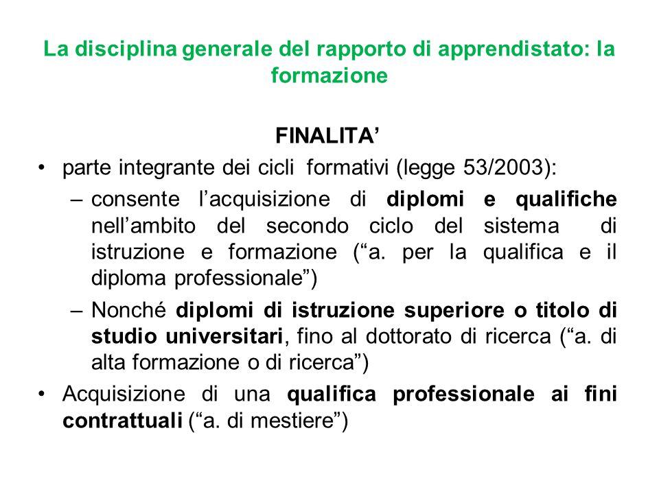 La disciplina generale del rapporto di apprendistato: la formazione FINALITA parte integrante dei cicli formativi (legge 53/2003): –consente lacquisiz