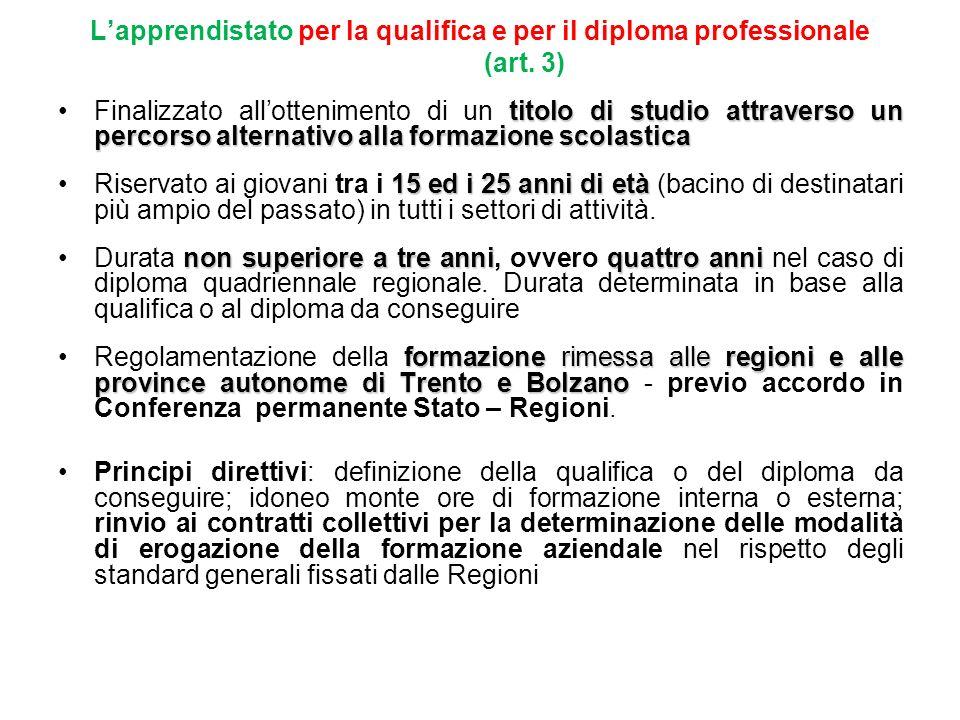 Lapprendistato per la qualifica e per il diploma professionale (art. 3) titolo di studio attraverso un percorso alternativo alla formazione scolastica