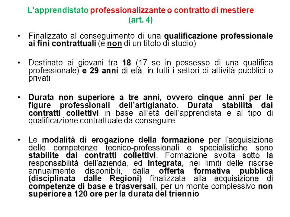 Lapprendistato professionalizzante o contratto di mestiere (art. 4) qualificazione professionale ai fini contrattualiFinalizzato al conseguimento di u