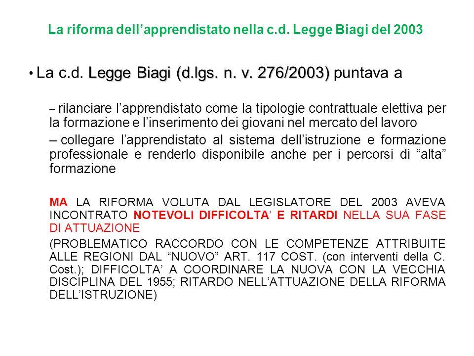 La riforma dellapprendistato nella c.d. Legge Biagi del 2003 Legge Biagi (d.lgs. n. v. 276/2003) La c.d. Legge Biagi (d.lgs. n. v. 276/2003) puntava a