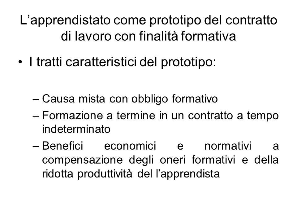 Lapprendistato come prototipo del contratto di lavoro con finalità formativa I tratti caratteristici del prototipo: –Causa mista con obbligo formativo