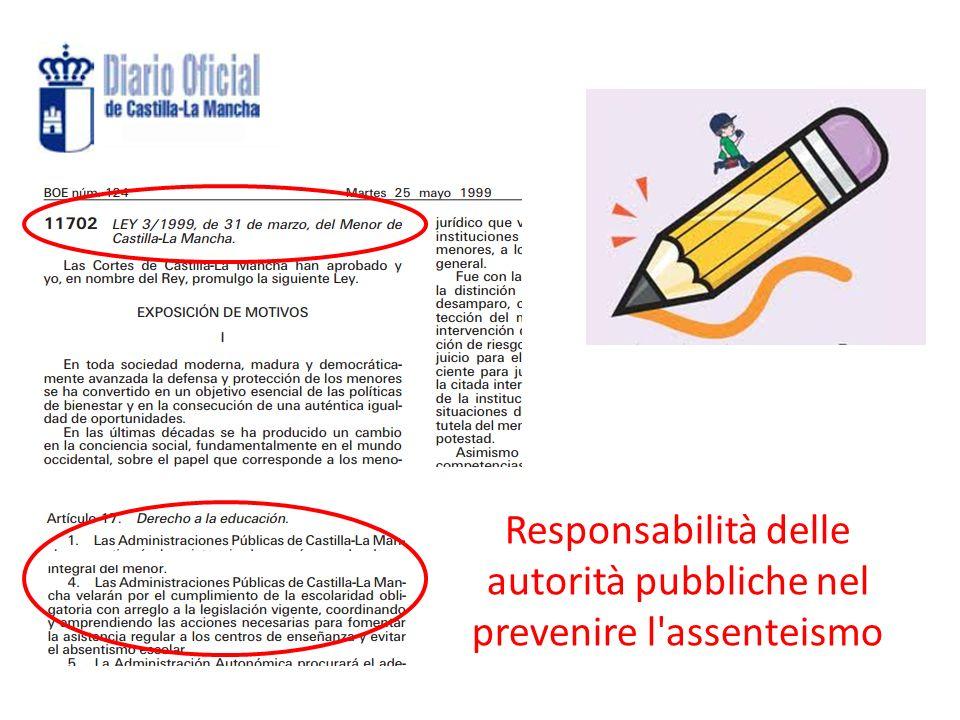 Responsabilità delle autorità pubbliche nel prevenire l assenteismo