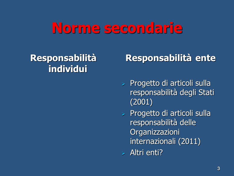 Norme secondarie Responsabilità individui Responsabilità ente Progetto di articoli sulla responsabilità degli Stati (2001) Progetto di articoli sulla responsabilità degli Stati (2001) Progetto di articoli sulla responsabilità delle Organizzazioni internazionali (2011) Progetto di articoli sulla responsabilità delle Organizzazioni internazionali (2011) Altri enti.
