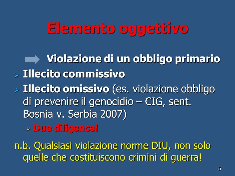 Elemento oggettivo Violazione di un obbligo primario Violazione di un obbligo primario Illecito commissivo Illecito commissivo Illecito omissivo (es.