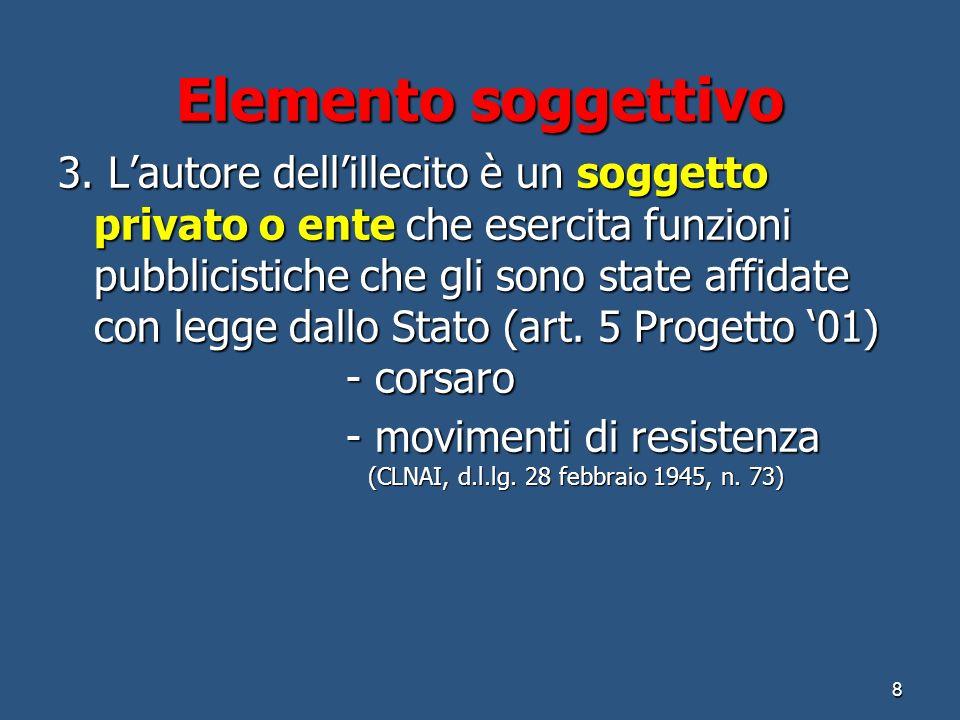 Elemento soggettivo 3.