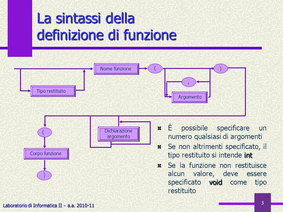 Laboratorio di Informatica II a.a. 2010-11 3 La sintassi della definizione di funzione Dichiarazione argomento Tipo restituito ), Corpo funzione }( No