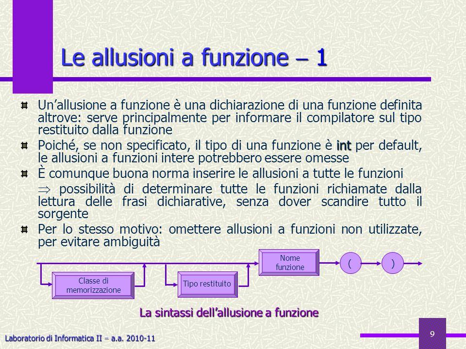 Laboratorio di Informatica II a.a. 2010-11 9 Le allusioni a funzione 1 Unallusione a funzione è una dichiarazione di una funzione definita altrove: se