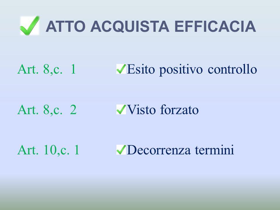 ATTO ACQUISTA EFFICACIA Art. 8,c. 1 Art. 8,c. 2 Art. 10,c. 1 Esito positivo controllo Visto forzato Decorrenza termini