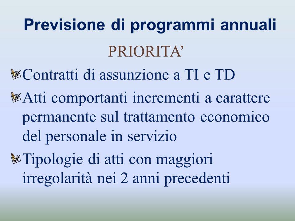Previsione di programmi annuali PRIORITA Contratti di assunzione a TI e TD Atti comportanti incrementi a carattere permanente sul trattamento economic