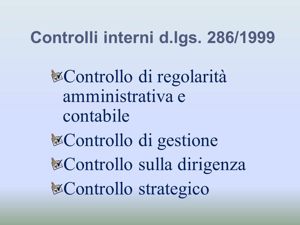 Controlli interni d.lgs. 286/1999 Controllo di regolarità amministrativa e contabile Controllo di gestione Controllo sulla dirigenza Controllo strateg