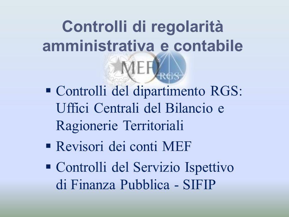 Controlli di regolarità amministrativa e contabile Controlli del dipartimento RGS: Uffici Centrali del Bilancio e Ragionerie Territoriali Revisori dei