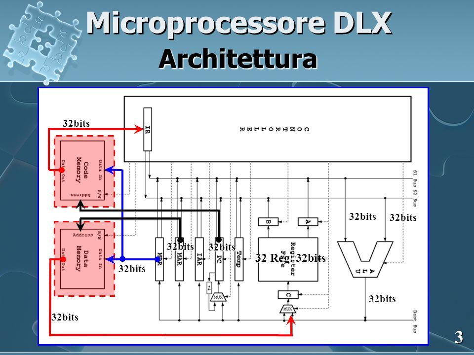 3 Architettura Microprocessore DLX 32 Reg. 32bits 32bits 32bits 32bits 32bits 32bits32bits32bits 32bits