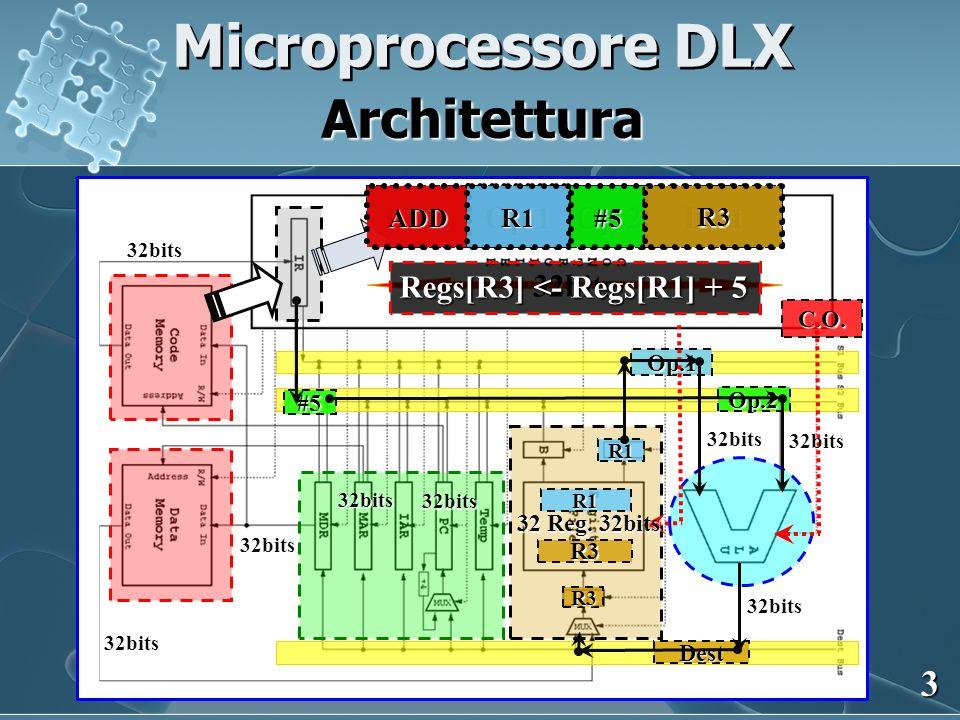 3 Architettura C.O.Op.1Op.2 Dest C.O. Op.1 Op.2 Dest ADDR1#5 R3 R1 #5 R3 R1 R3 32bits 32bits 32bits 32bits 32bits 32bits32bits32bits 32bits Microproce