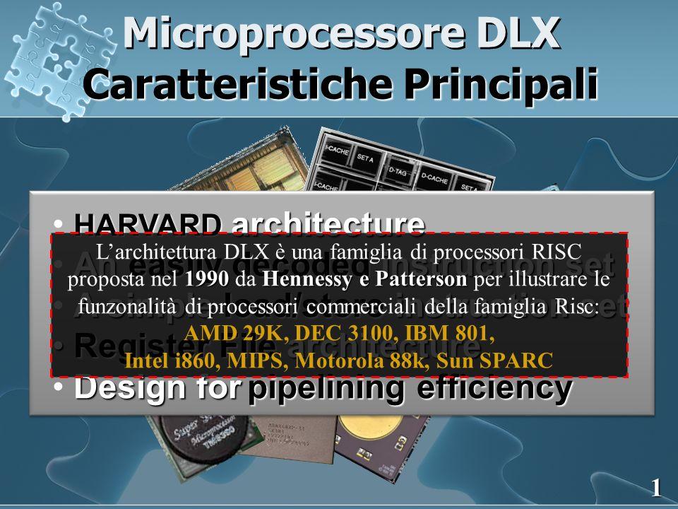 Memoria Programmi Memoria Dati CPU - DLX Microprocessore DLX C.U. Architettura HARVARD