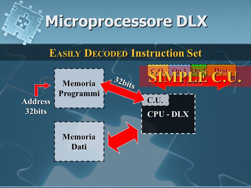 Memoria Programmi Memoria Dati CPU - DLX C.U.