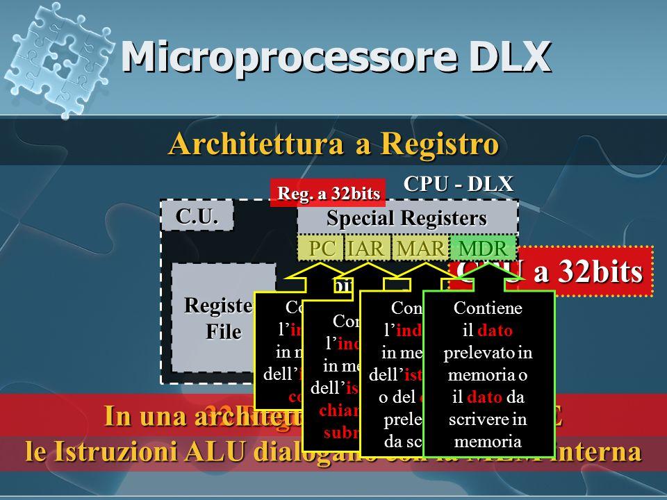 C.U. RegisterFile ALU CPU - DLX 32 Registri da 32bits In una architettura LOAD / STORE le Istruzioni ALU dialogano con la MEM interna CPU a 32bits 32b