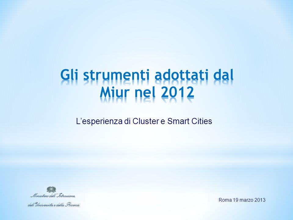 Lesperienza di Cluster e Smart Cities Roma 19 marzo 2013 Ministero dellIstruzione, dellUniversità e della Ricerca