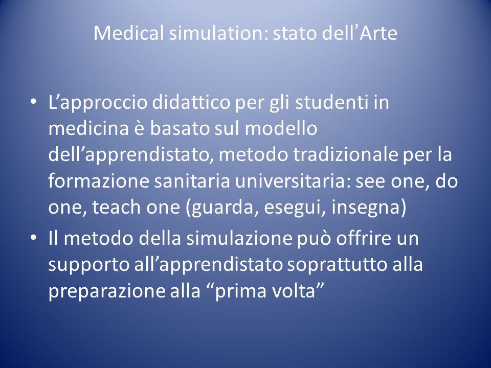 Medical simulation: stato dellArte Lapproccio didattico per gli studenti in medicina è basato sul modello dellapprendistato, metodo tradizionale per l