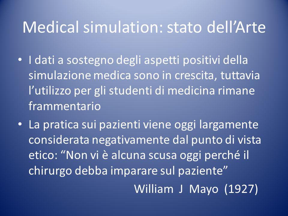 Medical simulation: stato dellArte I dati a sostegno degli aspetti positivi della simulazione medica sono in crescita, tuttavia lutilizzo per gli stud