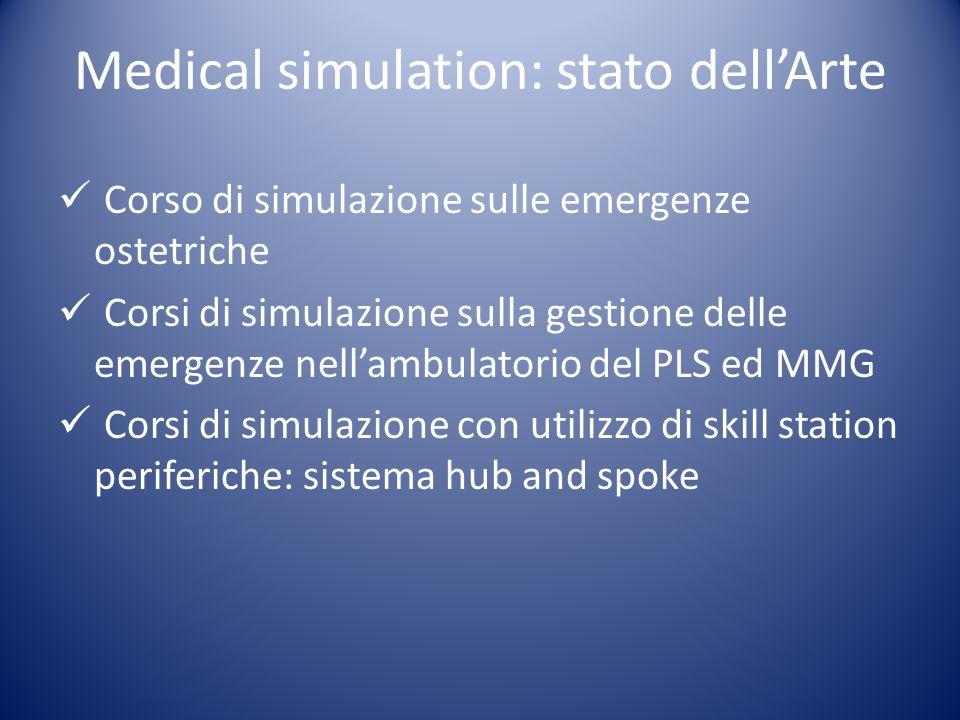 Corso di simulazione sulle emergenze ostetriche Corsi di simulazione sulla gestione delle emergenze nellambulatorio del PLS ed MMG Corsi di simulazion