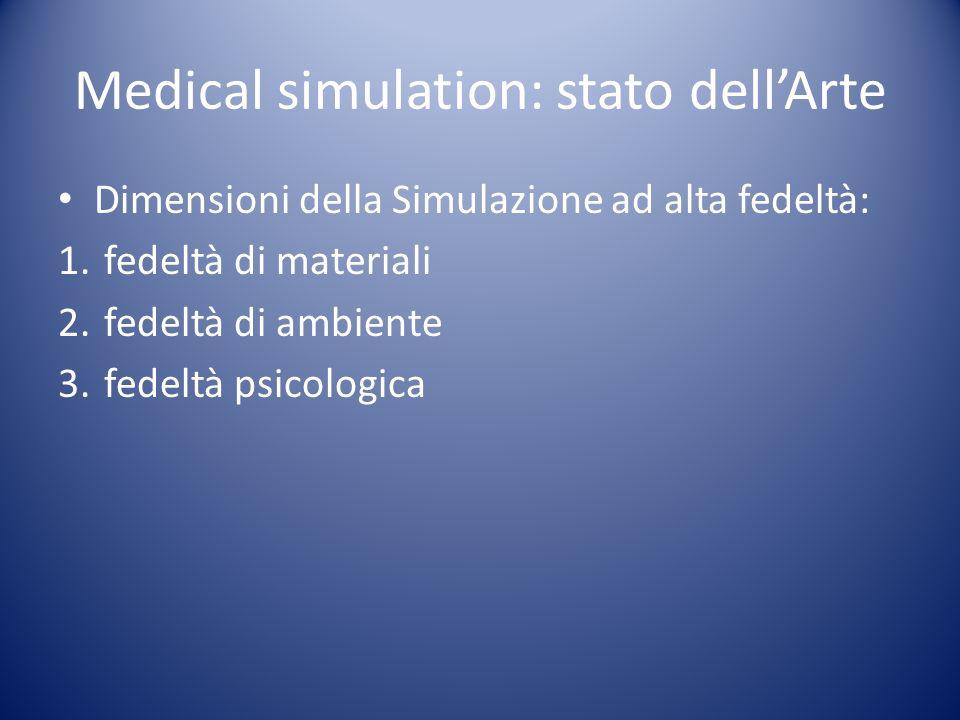 Dimensioni della Simulazione ad alta fedeltà: 1. fedeltà di materiali 2. fedeltà di ambiente 3. fedeltà psicologica