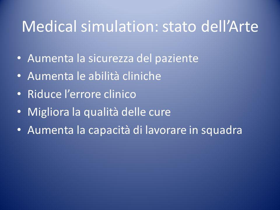 Medical simulation: stato dellArte Aumenta la sicurezza del paziente Aumenta le abilità cliniche Riduce lerrore clinico Migliora la qualità delle cure