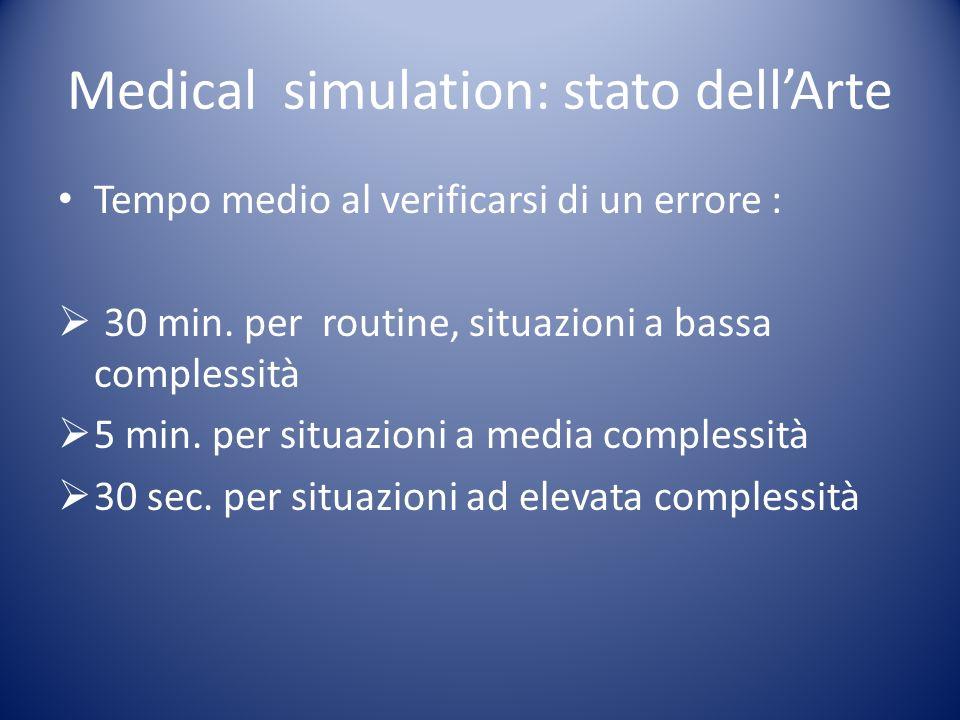 Medical simulation: stato dellArte Tempo medio al verificarsi di un errore : 30 min. per routine, situazioni a bassa complessità 5 min. per situazioni