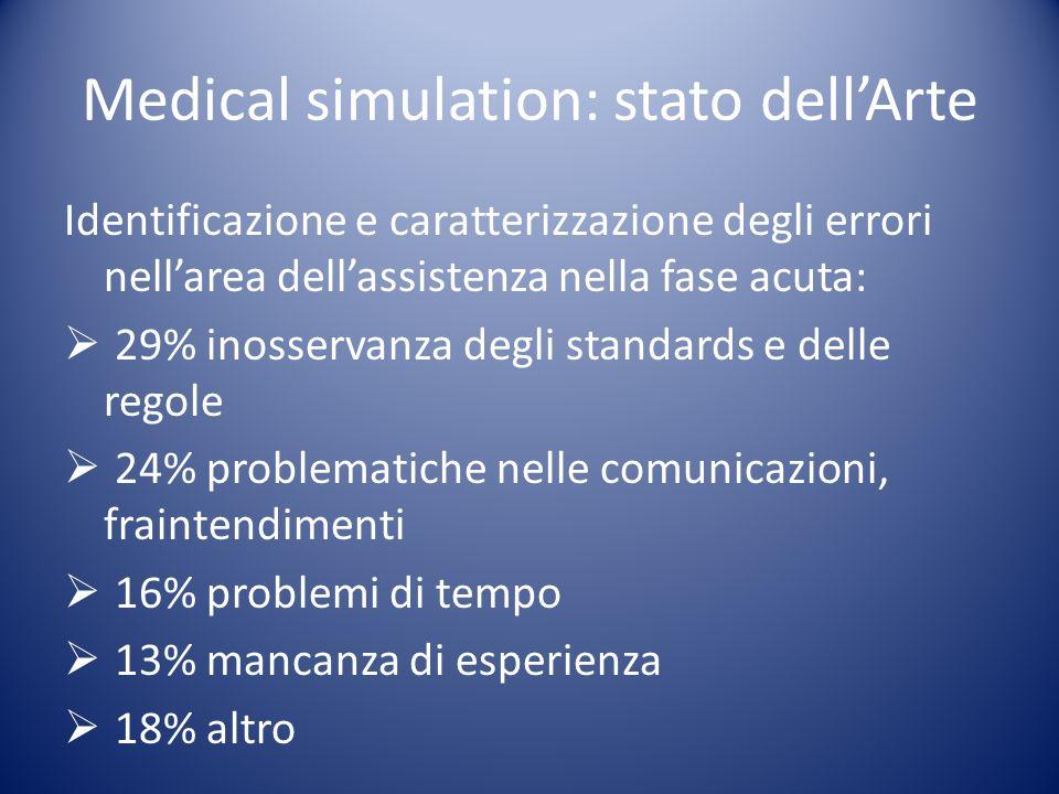 Medical simulation: stato dellArte Identificazione e caratterizzazione degli errori nellarea dellassistenza nella fase acuta: 29% inosservanza degli s