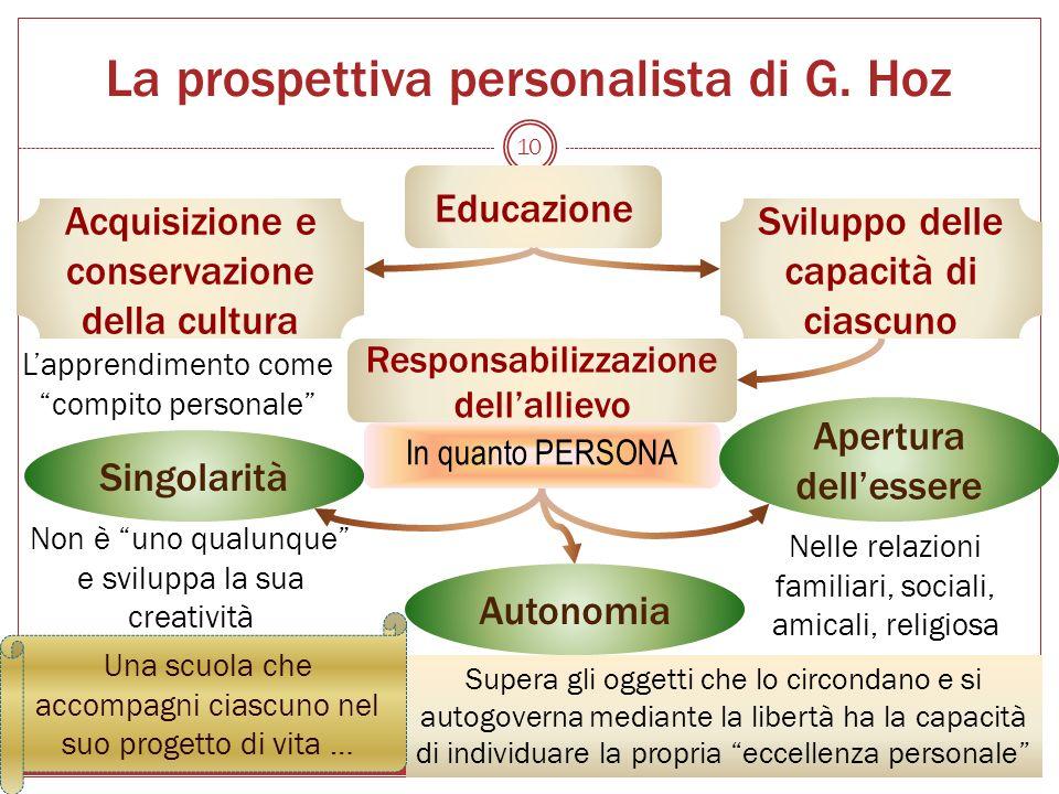La prospettiva personalista di G. Hoz Prof.