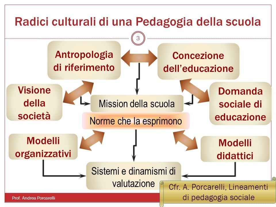 Radici culturali di una Pedagogia della scuola Prof.