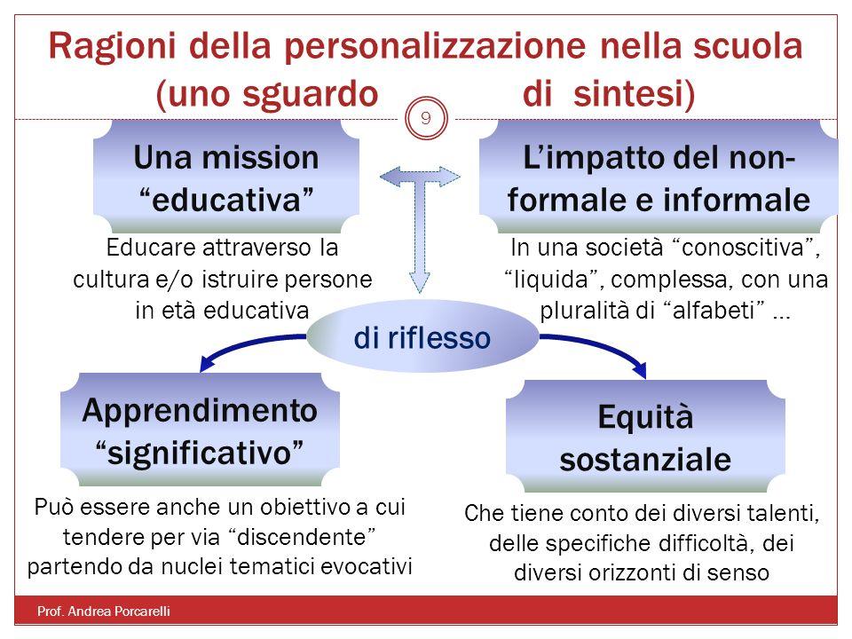 Ragioni della personalizzazione nella scuola (uno sguardo di sintesi) Prof.