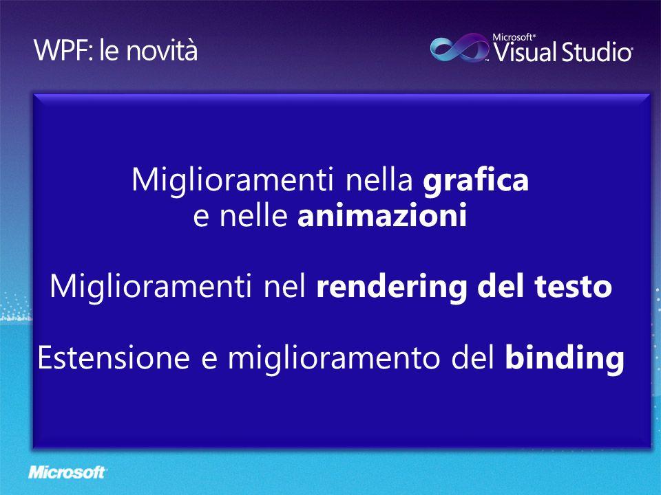 Miglioramenti nella grafica e nelle animazioni Miglioramenti nel rendering del testo Estensione e miglioramento del binding