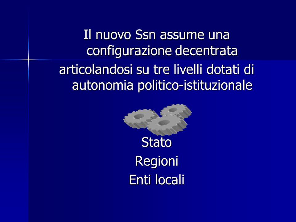 Il nuovo Ssn assume una configurazione decentrata articolandosi su tre livelli dotati di autonomia politico-istituzionale StatoRegioni Enti locali