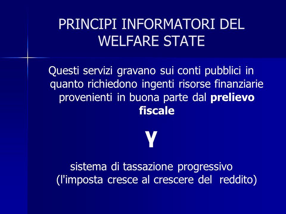 PRINCIPI INFORMATORI DEL WELFARE STATE Questi servizi gravano sui conti pubblici in quanto richiedono ingenti risorse finanziarie provenienti in buona