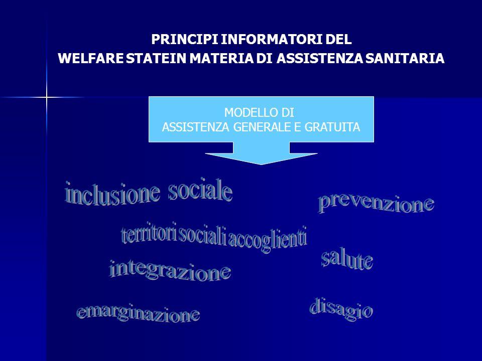 PRINCIPI INFORMATORI DEL WELFARE STATEIN MATERIA DI ASSISTENZA SANITARIA MODELLO DI ASSISTENZA GENERALE E GRATUITA