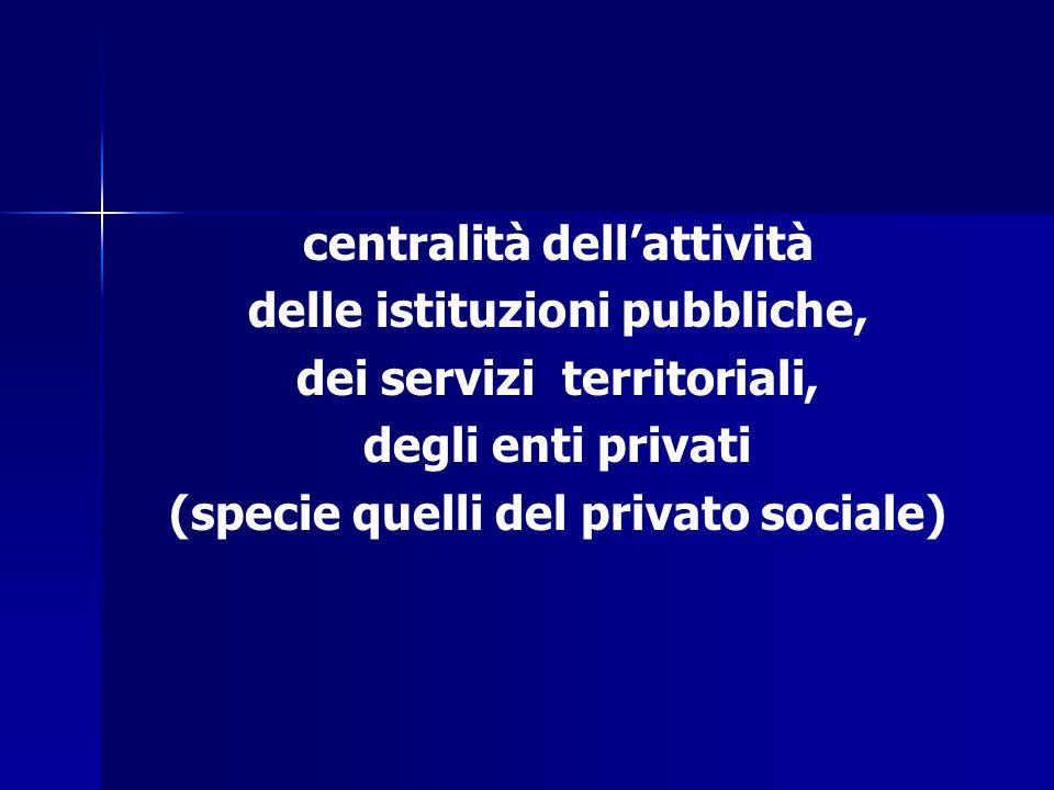 centralità dellattività delle istituzioni pubbliche, dei servizi territoriali, degli enti privati (specie quelli del privato sociale)