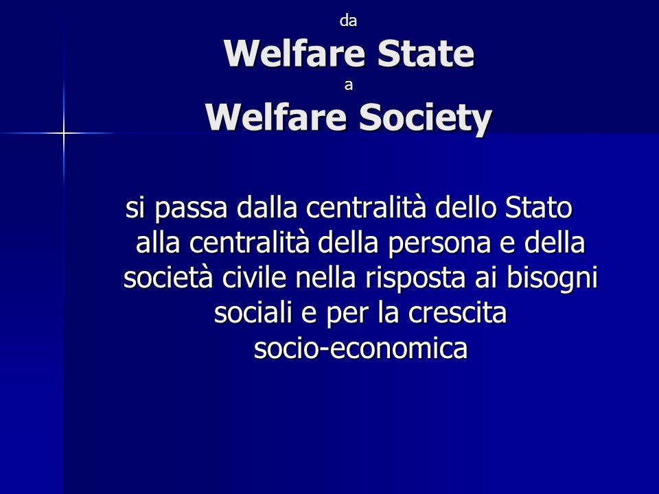 da Welfare State a Welfare Society si passa dalla centralità dello Stato alla centralità della persona e della società civile nella risposta ai bisogn