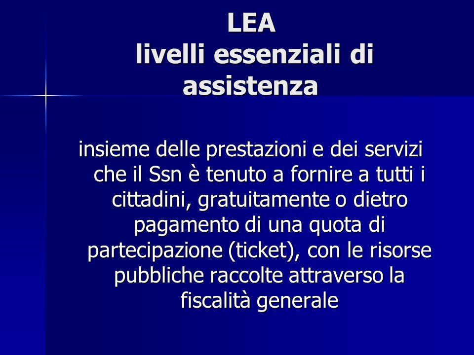 LEA livelli essenziali di assistenza insieme delle prestazioni e dei servizi che il Ssn è tenuto a fornire a tutti i cittadini, gratuitamente o dietro