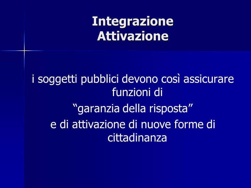 Integrazione Attivazione i soggetti pubblici devono così assicurare funzioni di garanzia della risposta e di attivazione di nuove forme di cittadinanz