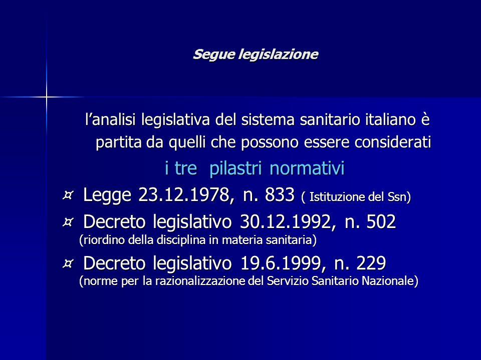 Segue legislazione lanalisi legislativa del sistema sanitario italiano è partita da quelli che possono essere considerati lanalisi legislativa del sis